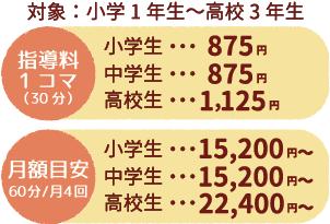 指導料1コマ30分、小学生875円、中学生875円、高校生1,125円