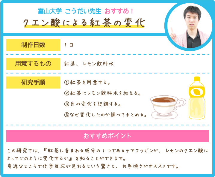 クエン酸による紅茶の変化