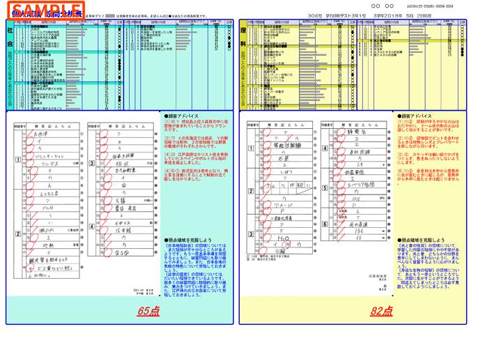 判定結果・成績表のサンプル_02