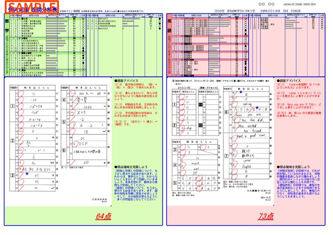 判定結果・成績表のサンプル_03