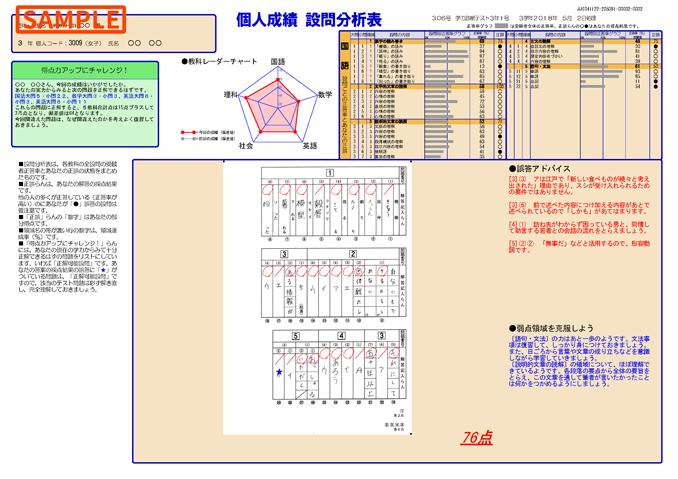 判定結果・成績表のサンプル_04