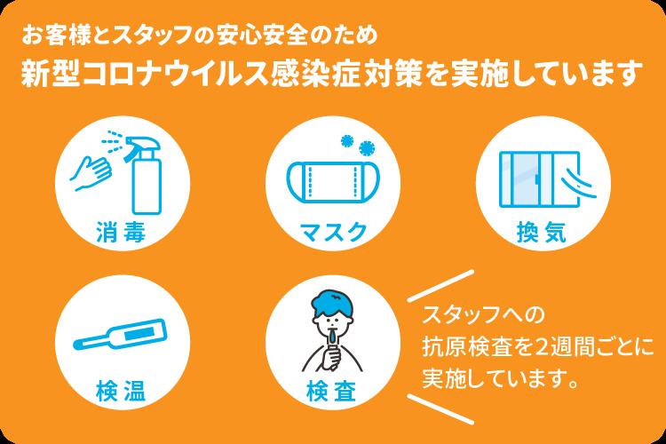 お客様とスタッフの安心安全のため、新型コロナウイルス感染症対策を実施しています。「消毒」「マスク」「換気」「検温」「検査」。スタッフへの抗原検査を2週間ごとに実施しています。